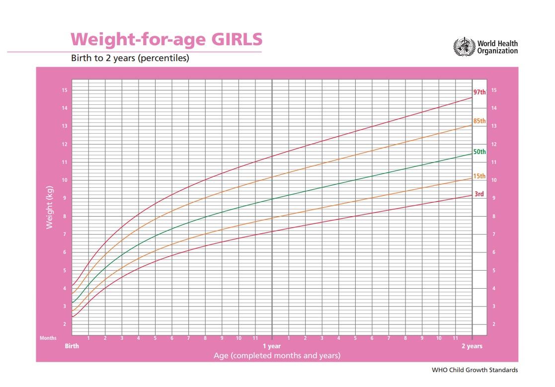 Wajarkah Jika Berat Badan Bayi Turun Beberapa Hari Setelah Kelahirannya?